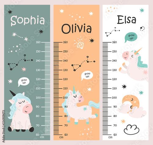 Kids height chart.