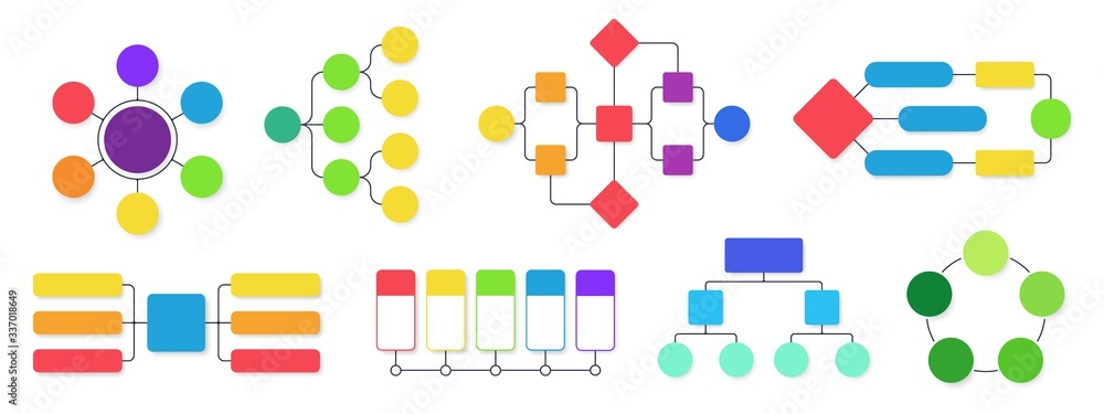 Fototapeta Flowchart diagram. Workflow flow charts, business structural infographics chart and flowing diagrams isolated vector set. Business hierarchy structure, diagram and flowchart organizational