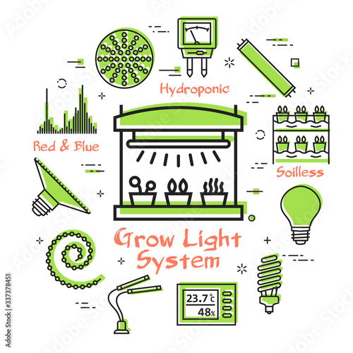 Vector concept of hydroponic and growth led light - grow light system Poster Mural XXL