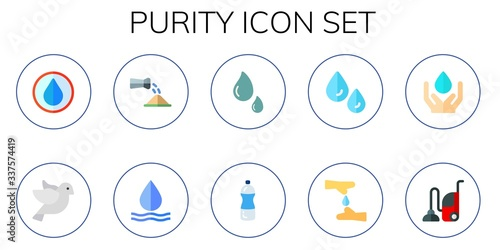 Fotomural Modern Simple Set of purity Vector flat Icons
