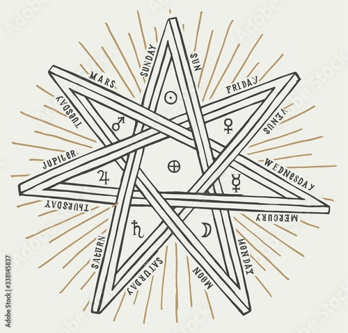 Photo Seven pointed star occult wicca star with days of week and planets symbols
