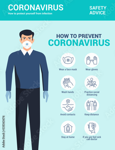 Concept of coronavirus How protect from infection Canvas Print