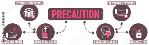 Obraz prevention gestes barrières et distance de securité coronavirus - bannière  - illustration vectorielle - fototapety do salonu