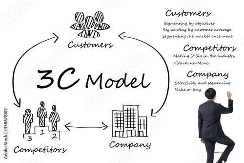 Photo 3C分析を解説する日本人男性ビジネスマン