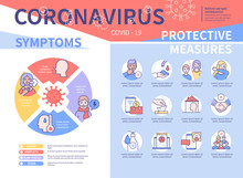 Coronavirus Symptoms And Preve...