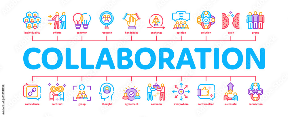 Fototapeta Collaboration Work Minimal Infographic Web Banner Vector. Human And Brain Collaboration, Worker Research And Handshake, Cooperation And Organization Illustrations