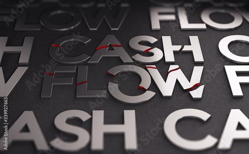 Obraz na plátně Cash flow failure during crisis. Liquidity problems concept
