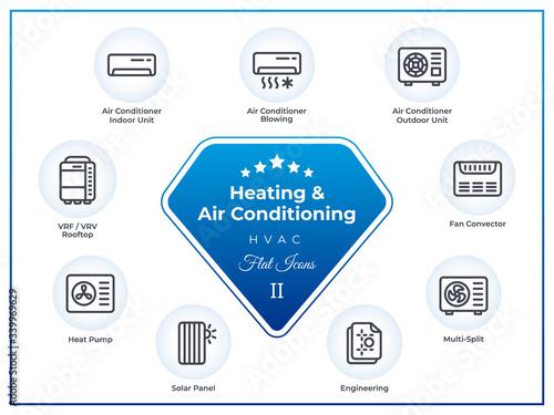 Air conditioning, heating & ventilation flat icons set Fototapeta