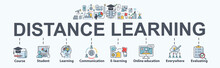 Distance Learning Banner Web I...