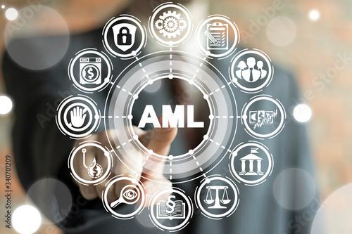 Obraz na płótnie AML Anti Money Laundering Financial Bank Business Concept