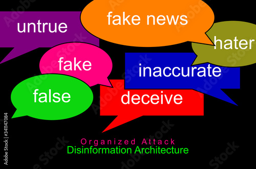 Organized attack and disinformation architecture in the text Fototapeta