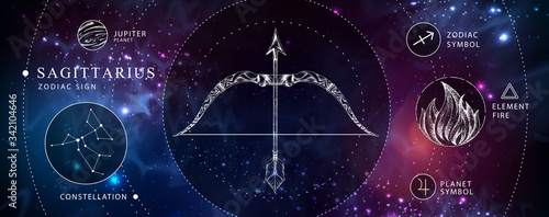 Modern magic witchcraft card with astrology Sagittarius zodiac sign Canvas Print