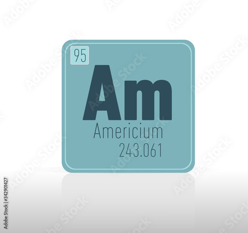 Americium periodic table single element. Wallpaper Mural
