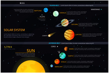 Solar System Infographic  Elem...