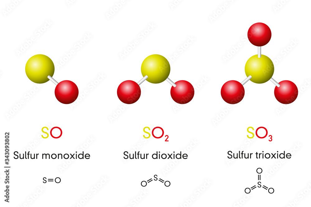 Fototapeta Three sulfur oxides, molecule models and chemical formulas. Sulfur monoxide, dioxide and trioxide, SO, SO2, SO3. Ball-and-stick model, geometric structure and structural formula. Illustration. Vector.
