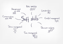 Soft Skills Abstract Vector Co...