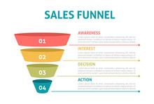 Sale Funnel Infographics. Digi...