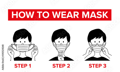 Obraz How to wear a mask correct. Man presenting the correct method of wearing a mask, To reduce the spread of germs, viruses and bacteria. Vector illustration  - fototapety do salonu