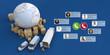 International commerce online platform