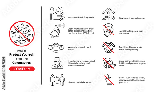 Photo protect yourself tips from coronavirus COVID-19, Stay home, handshake, Wash hands, Touch face, mouth mask, alcohol, sanitizer, social distancing, set of illustration in infographics vector icon style