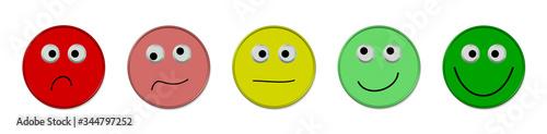 Photo Emojis für Ablehnung bis Zustimmung, Illustration