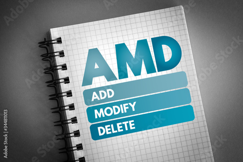 AMD - Add, Modify, Delete acronym, business concept background Wallpaper Mural
