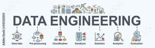 Data engineering banner web icon for business and organization Wallpaper Mural