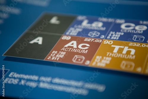 Actinium on the periodic table of elements Canvas Print