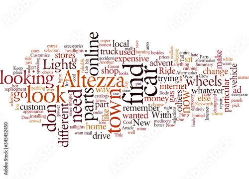 Photo Word Cloud Summary of Customize Your Ride With Cool Aftermarket Parts Article