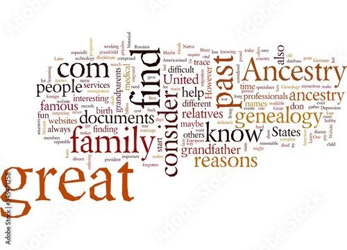 Photo Word Cloud Summary of ancestry com genealogy Article
