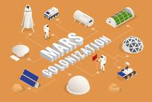Isometric Mars Colonization, B...