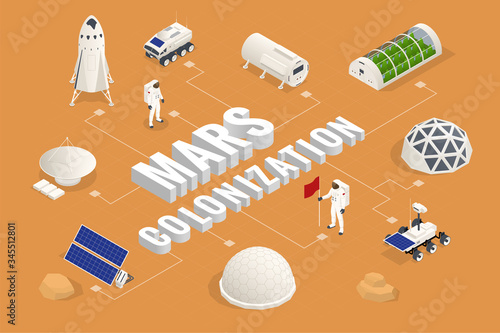 Isometric Mars Colonization, Biological terraforming, Paraterraforming, Adapting humans on Mars Wallpaper Mural