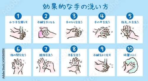 Obraz 効果的な手の洗い方の手順 手描きイラスト - fototapety do salonu