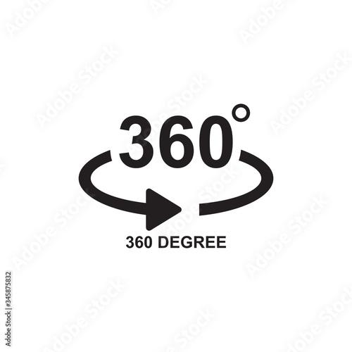 Tela 360 DEGREE ICON , 350 ROTATE ICON