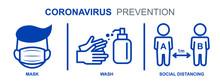Prevention Information Related To Coronavirus (covid-19). Vector Illustration To Avoid Flu Virus