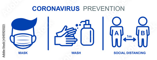 Photo Prevention information related to coronavirus (covid-19)