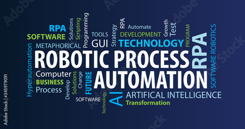 Photo Robotic Process Automation Word Cloud