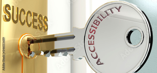 Accessibility and success - pictured as word Accessibility on a key, to symboliz Canvas Print