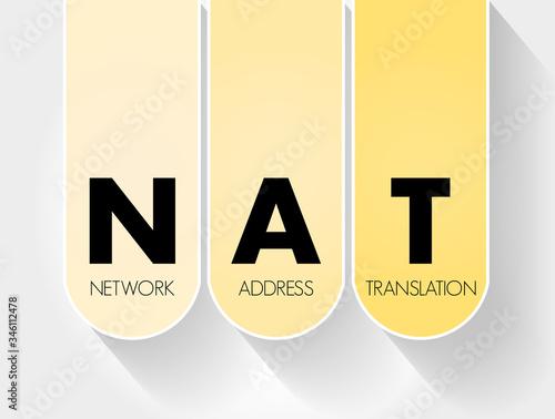 NAT - Network Address Translation acronym, technology concept background Canvas Print