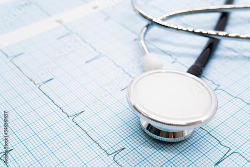 心電図と聴診器 Canvas-taulu