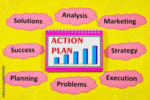 An action plan is the optimal allocation of resources and deliberate actions to achieve your goals in the future Canvas Print