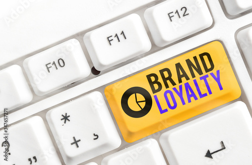 Writing note showing Brand Loyalty Wallpaper Mural
