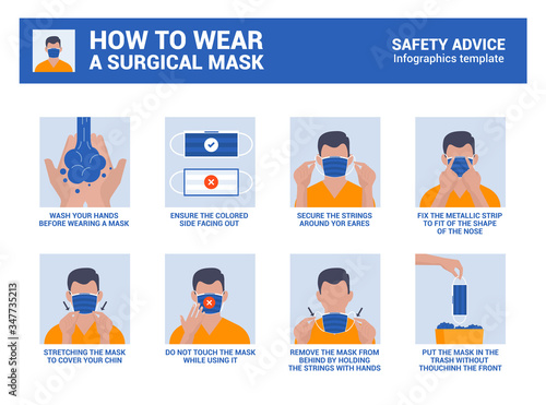 Fototapeta How to wear a surgical mask properly. Safety advice infographics. Vector Illustration obraz