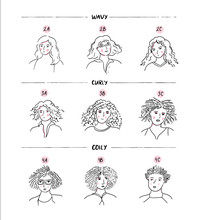 Curls Hair Chart, Different Patterns. Wavy, Curly And Coily Woman. Sketch Female Portraits With Natural Hairstyle. Vector Hand Drawn Black And White Illustration.
