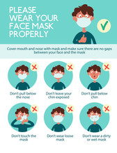 Infographics. Wear Your Face M...