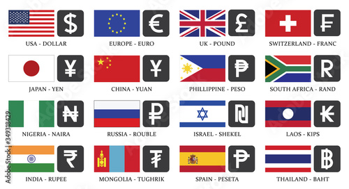 Fototapeta Most popular currency symbols with country Flag