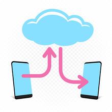 Info Exchange Through Cloud Service