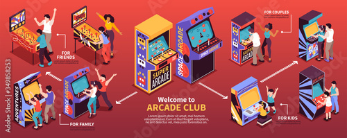 Fotomural Retro Game Machines Infographic