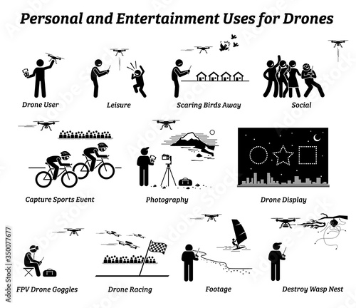 Drone usage and applications for personal and entertainment. Vector icons of drones uses on leisure, social, sports event, photography, record footage, racing game, display, and scaring birds away. Wall mural