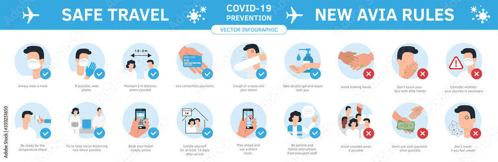 Fototapeta Travel guidance infographic flat style vector. Set of illustrations coronavirus prevention. Travel quarantine rules for travelers avia flights, train trips. International travel preventive measures.